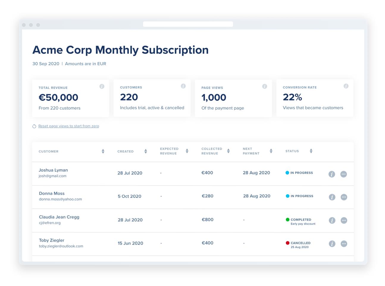 subscription-report-paythen