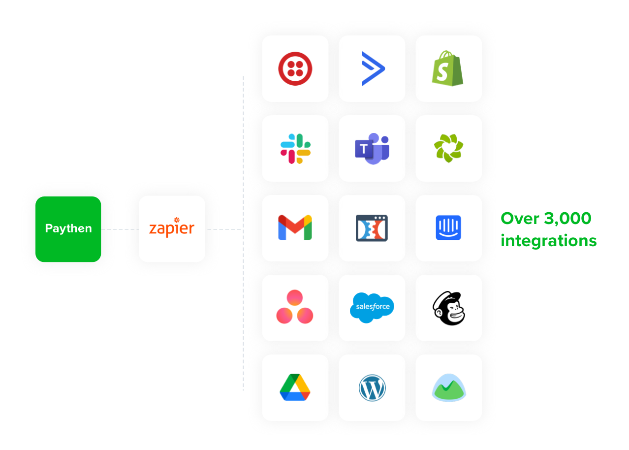 paythen-zapier-integrations-graphic